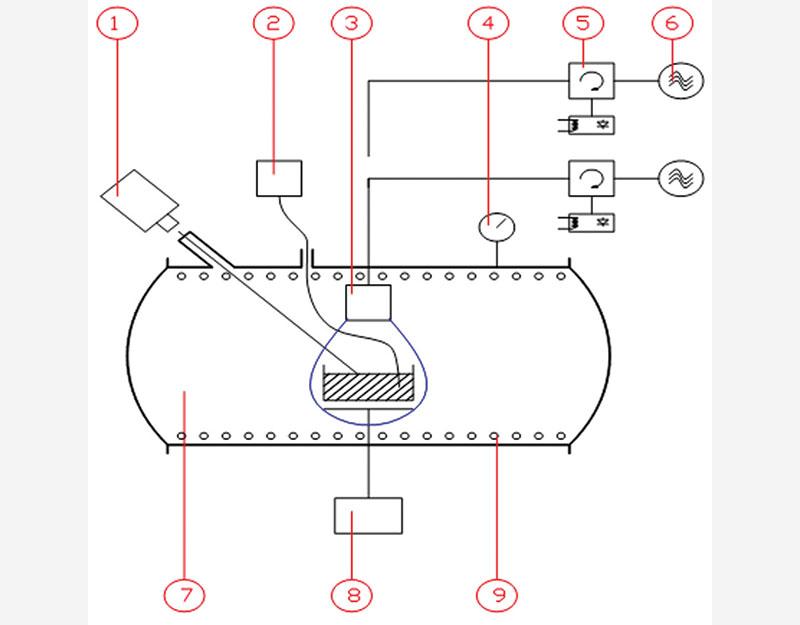 Blockdiagramm einer Mikrowellen Vakuum Versuchsanlage µWaveVac0150